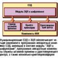 Электронная подпись для ЭДО, заказать ЭЦП для документооборота | Такском